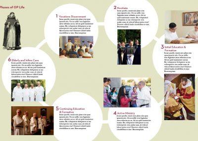 WDP Major Donor Brochure Inside Spread Comp